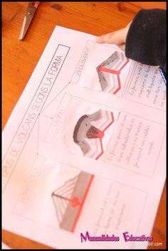 Proyecto Volcanes – Clasificación de volcanes según la forma