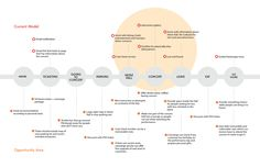 Infographic: Opportunity Map Example #infographic