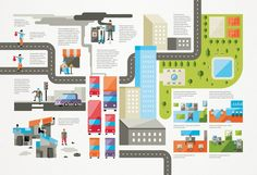 Lice Ulice Infographics and Illustrations on Behance