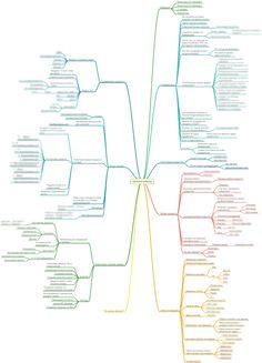 Webinar_mindmap_2