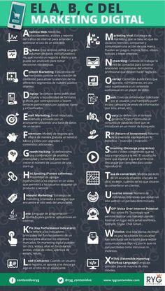 El a b c del marketing digital - http://conecta2.cat/el-a-b-c-del-marketing-digital/ @Conecta2cat