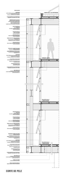 Primeiro Lugar no Concurso Nacional de Arquitetura – Campus Igara UFCSPA / OSPA Trombe Wall, Wall Section Detail, Building Section, Internal Design, Arch Architecture, Detailed Drawings, Barcelona Pavilion, Brickwork, Technical Drawing
