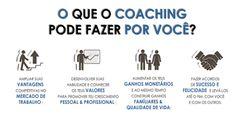 Palestras e Formações com Carlos André: o que é o coaching?