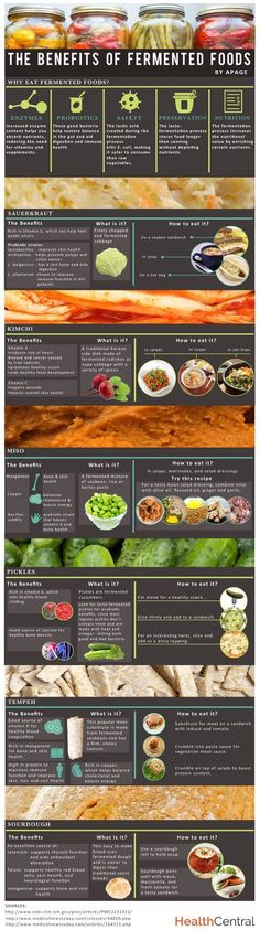 Healthy Eating Tricks You're Going To Want To Try Add fermented foods to your diet.Add fermented foods to your diet. Healthy Tips, Healthy Recipes, Gaps Diet Recipes, Juice Recipes, Eating Healthy, Healthy Food, Cuisine Diverse, Food Facts, Health And Nutrition