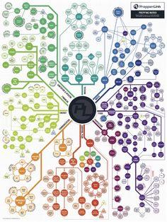 VERY cool chart!  Zombie-pocalypses don't worry me. Basiclly like living in a Whack-A-Mole game - TONS of fun! Most other disasters will kill everyone, so why WORRY? But this flowchart took HUNDREDS of hours to create - a FANTASTIC piece of work! :: Gráfico muito legal! Zombie-pocalypses não me preocupam. Basiclly como viver em um jogo Whack-a-Mole - Toneladas de diversão! De qualquer forma, este fluxograma levou centenas de horas para criar - uma fantástica peça de trabalho!