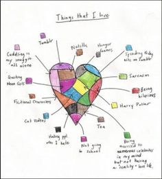 Ten FUN Ideas for First Day of Art Activities (for Virtual Learning or In Person)