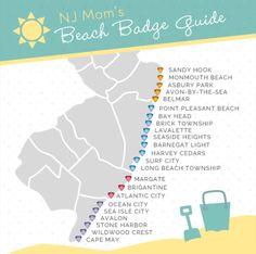New Jersey Coast 💛