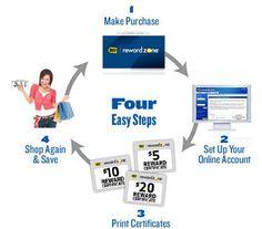 Make Money Online 4 Steps...