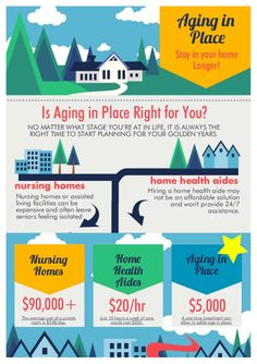 Learn more about the benefits of aging in place and how it can save you money and improve your quality of life. Funeral Planning, Retirement Planning, Happy Retirement, Home Health, Health Care, Home Care Agency, Marriage Records, Aging Population, Social Aspects