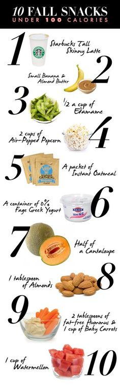 10 Healthy Snacks Under 100