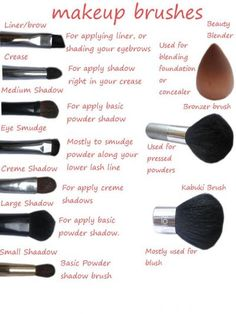 makeup brushes uses