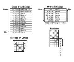 Novembre 2013 November 2013, Loom Weaving, Periodic Table, Leclerc, Pattern, Beige, Colour Shade Card, White Linens, Tea Towels
