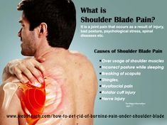 you have been #suffering from a severe #chronic #pain around your #blade , then here is your chance to learn how to get rid of #burning pain #under #shoulder blade. #health #remedies #tips #hacks
