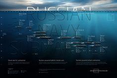 Military infographics on Behance