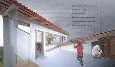 Galeria - Peru: ONG constrói protótipo de habitação sustentável baseado na coleta de águas pluviais - 15