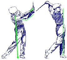 Golf Forward Swing ... Release to Finish