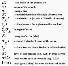 Different symbols of statistics