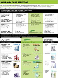 So Many Skin Care Lines - what is best to recommend? Find out the purpose and benefits to each line.