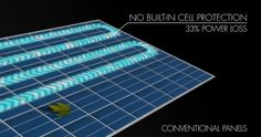 Nice Solar energy companies 2017: Solar Energy Companies and solar cell efficiency New Green Energy Check more at http://solarelectricsystem.top/blog/reviews/solar-energy-companies-2017-solar-energy-companies-and-solar-cell-efficiency-new-green-energy/