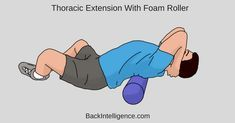5 DIY Shoulder impingement syndrome exercises to help you ease your shoulder pain. Shoulder impingement is one of the most common shoulder injuries. Shoulder Exercises Physical Therapy, Neck And Shoulder Exercises, Shoulder Injuries, Neck And Shoulder Pain, Shoulder Workout, Neck Pain, Upper Back Exercises, Stretching Exercises, Shoulder Surgery Recovery