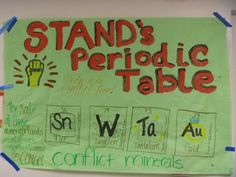 The chapter members at NCSSM really have chemistry: NCSSM STAND uses creativity to educate about conflict minerals.