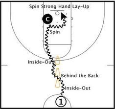 3 Cones 3 Moves Drill – Basketball Players Toolbox #basketballtraining #basketballdrillsshooting