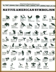 Native American symbolism - writing reference