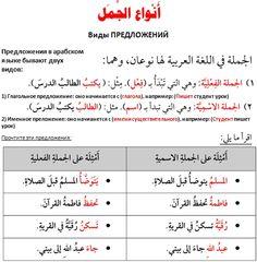 Childhood Education, Kids Education, Learn Arabic Alphabet, Arabic Lessons, 1st Grade Worksheets, Beautiful Arabic Words, Arabic Language, Learning Arabic, Teaching Strategies