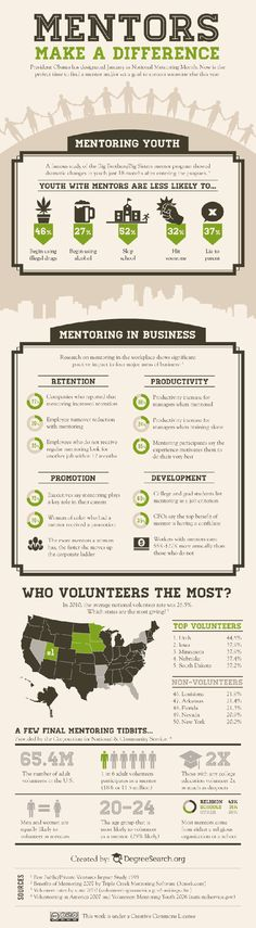 87% of businesses in the US utilize mentoring according to a SHRM Survey. Why professional mentors are important... #mentor #infographic #business