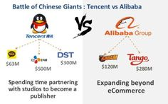 Tencent Holdings Ltd (0700.HK) has racked up some impressive gains this week – becoming the first Chinese firm to be worth more than $500 billion (£377.7 billion) and surpassing Facebook (FB.O) to be the world's fifth-most valuable company. China's social media and video game giant Tencent became more valuable company than Facebook on Tuesday. Tencent's Hong Kong-listed shares have doubled in value this year, and on Monday it became the first Asian company with a...