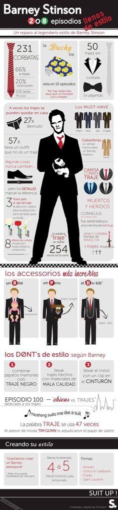 Barney Stinson («Cómo conocí a vuestra madre»), un icono de moda masculino