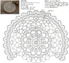Crochet doily flowers part Mandala Au Crochet, Crochet Doily Diagram, Crochet Doily Patterns, Crochet Chart, Thread Crochet, Crochet Doilies, Crochet Stitches, Crochet Round, Crochet Home