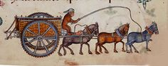 Cart and Horses (monkey driver?). margin. Luttrell Psalter. England 14th cent. BL