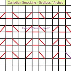 Canadian Smocking tutorials - Arches or scallops - step by step pictures and graph
