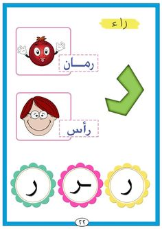 Arabic Alphabet Letters, Arabic Alphabet For Kids, Alphabet Crafts, Alphabet Worksheets, Letter A Crafts, Learn Arabic Online, Arabic Lessons, Educational Crafts, English Fun