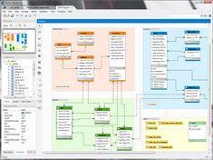 MySQL Workbench - Visual Database Design