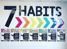 I often receive requests for my 7 Habits posters, so I've created a free editable template you can use to recreate the posters I made for… High School Classroom, Future Classroom, Classroom Ideas, English Classroom, Elementary Music, Elementary Schools, Leadership Notebook, Leadership Games, 7 Habits Posters