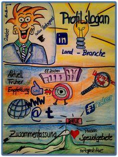 #Flipchart #Vizualisation 10 most important LinkedIn Profile Elements #creative #infographic