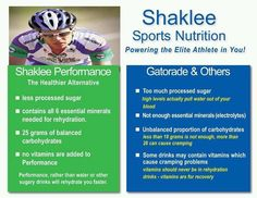 Shaklee the best