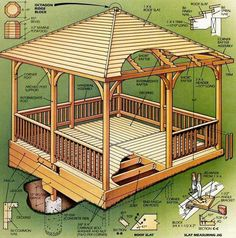 Oval gazebo plans can and will definitely beautify your garden or backyard. Gazebos come in different sizes, designs, shapes and are no longer limited to t Deck Building Plans, Building A Pergola, Deck Plans, Building A Shed, Wooden Gazebo Plans, The Plan, How To Plan, Backyard Projects, Outdoor Projects