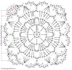 Voici un joli modèle du top au crochet de la collection de Chanel Printemps-Eté 2005 , j'ai trouvé ici un pas à pas et des diagrammes gratuits pour réaliser ce top au crochet ... voici donc le diagramme du carré au crochet utilisé pour faire ce top au...