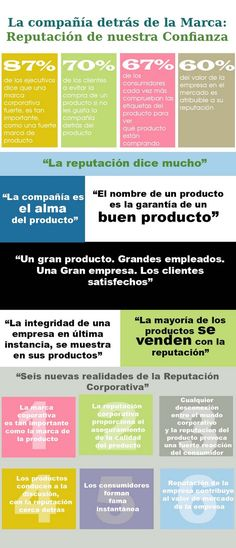 La importancia de la reputación de tu marca #infografia #infographic #marketing