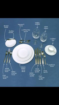 Etiquette 101- For those of you who aren't formal...