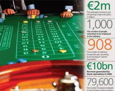CSP had the opportunity to interview JJ Woods, Expert in Casino & Gaming for the Irish market. JJ gave us his opinion about the Gambling business in Ireland