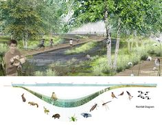 MYKD Rogers School 11 « Landscape Architecture Works | Landezine