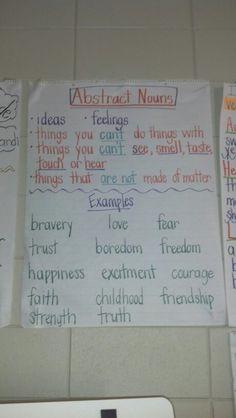 3rd grade -Abstract Nouns - MES
