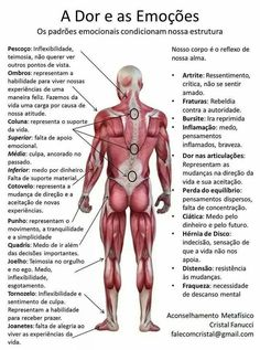 👬 Linguagem do Corpo - / 👬 Body Language - Yoga Fitness, Health Fitness, Chinese Medicine, Massage Therapy, Alternative Medicine, Body Care, Health And Beauty, Health Tips, Ayurveda