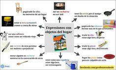 vocabulario fiesta espanol - Google-Suche