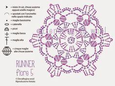 ElenaRegina wool: Flower 5 runners and union