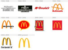 Your company's brand and identity are crucial to the success of your business. A great logo will represent your company, convey important messages all the while Old Logo, Logo Design, Graphic Design, Logo Restaurant, Great Logos, Branding, Mcdonalds, Identity, Company Logo